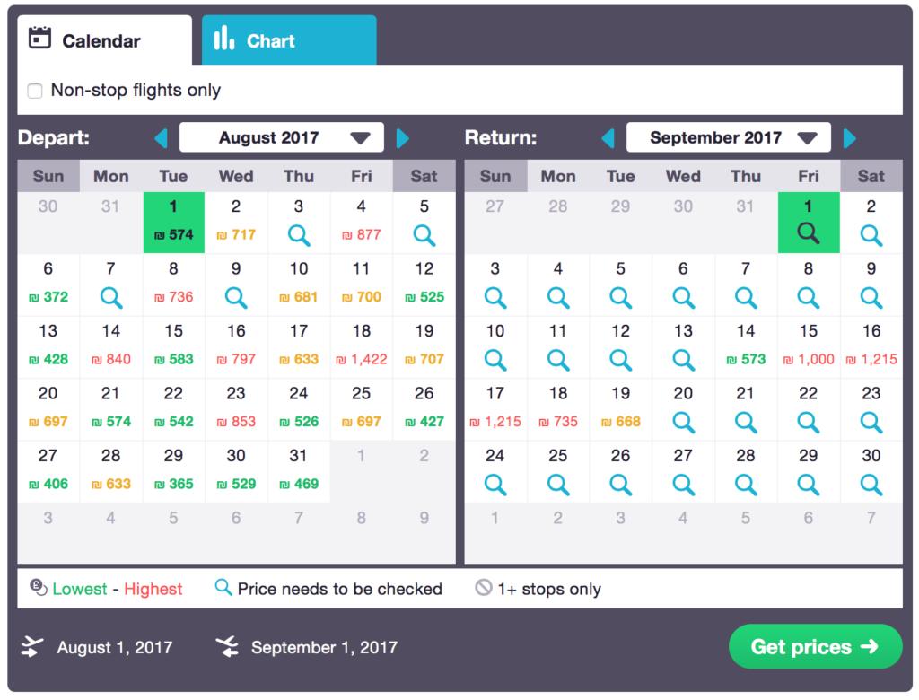 השוואת טיסות זולות חופשה בחו״ל במבט חודשי